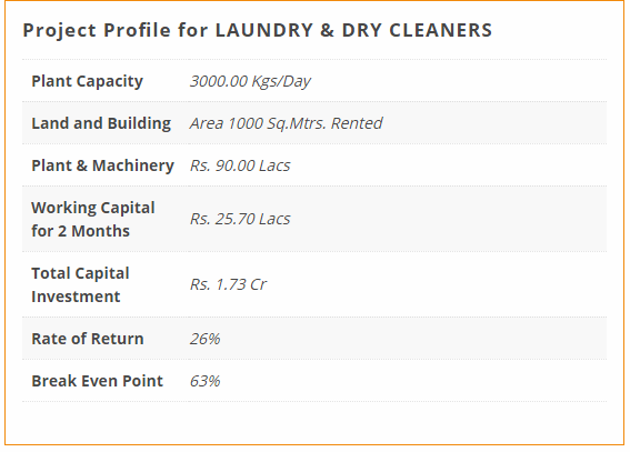 Is the dry cleaning business profitable? - Quora