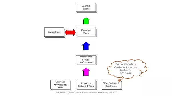 advantages and disadvantages of system approach to management 6) socio-technical systems approach 7) systems approach  limitations – no  contribution for the development of management as a discipline – situations of.