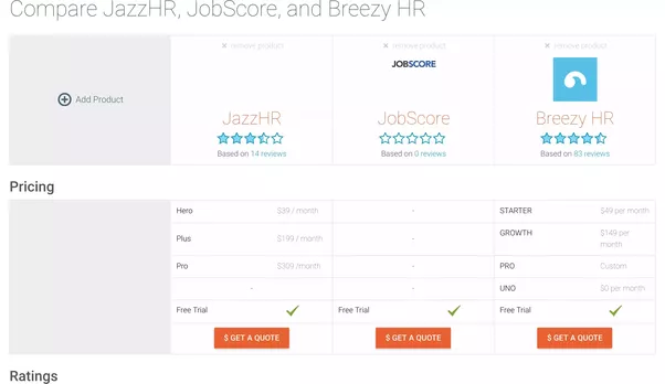 what is the difference between jobscore and resumator quora