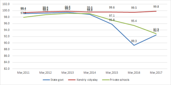 the public school advantage why public schools outperform private schools