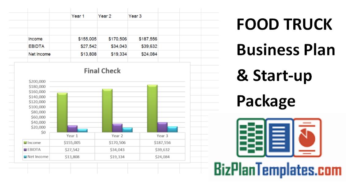 How profitable are food trucks? - Quora