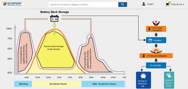 How to calculate solar power - Quora