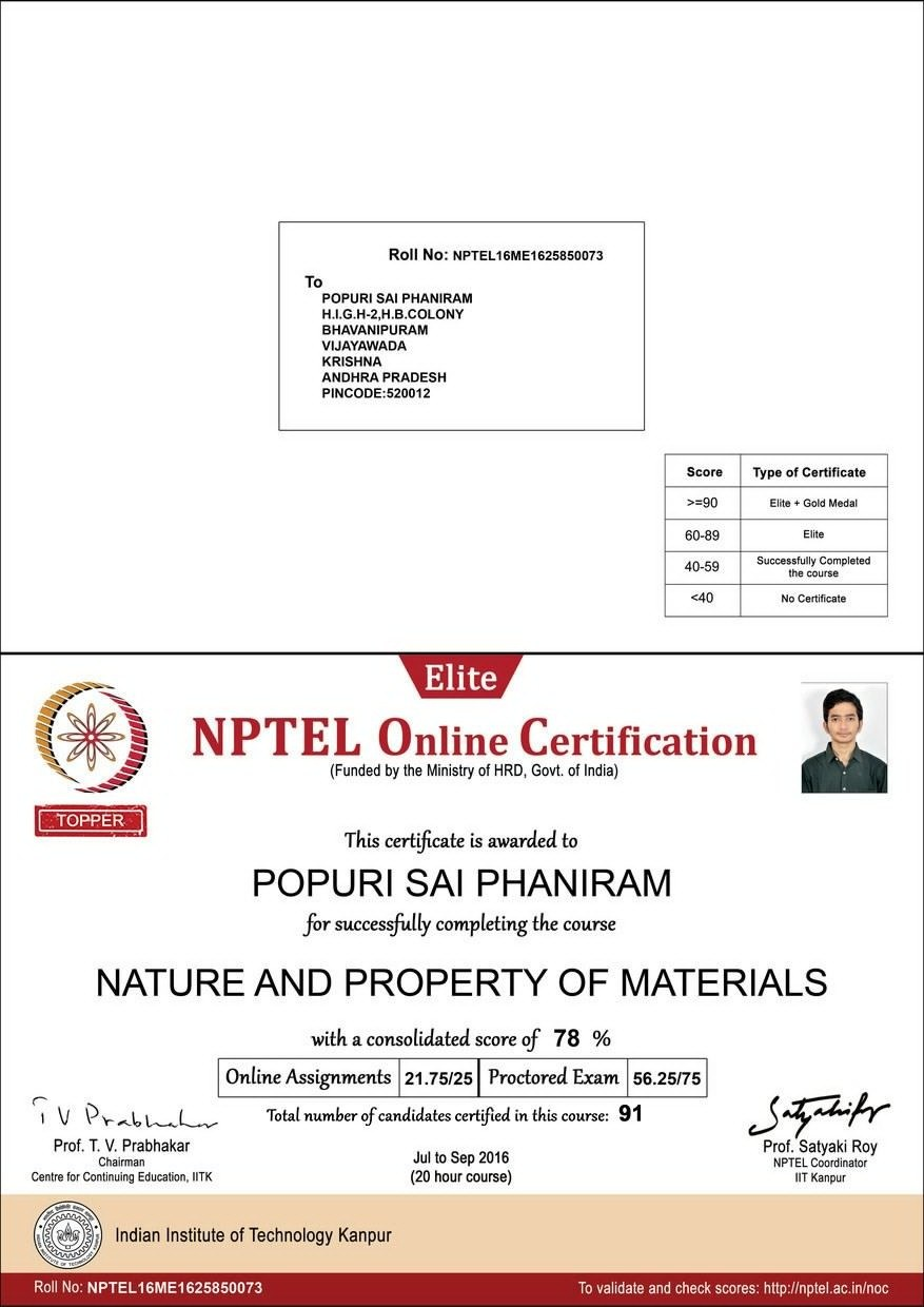 What Is The Passing Mark Of Nptel Exam Quora