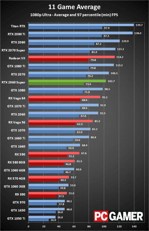 Geforce gtx 1050 mining