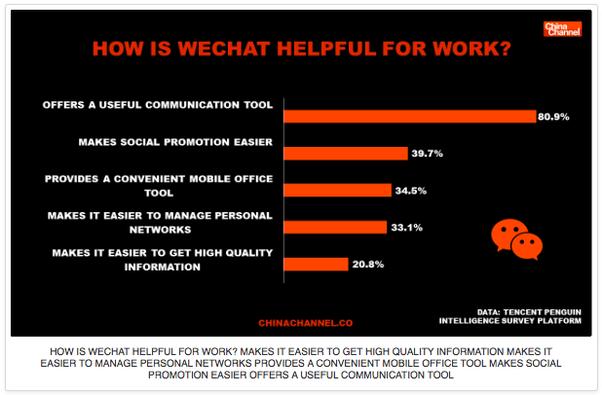 Social promotions platform