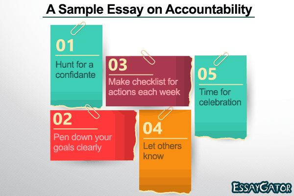 How to write an accountability essay quora
