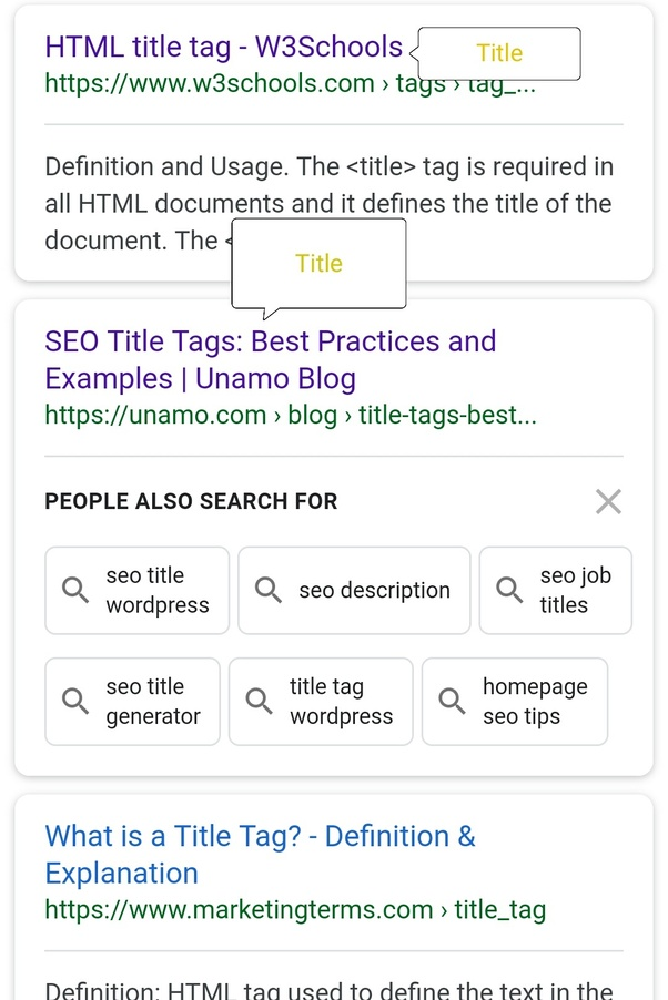 What is the meaning of title text in HTML? - Quora