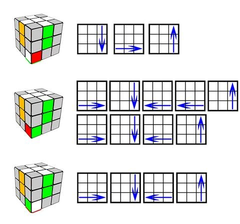 how to solve a rubix cube corners