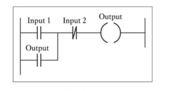 what is the function of latching in plcs