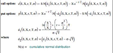 Fórmula de opciones binarias de precios