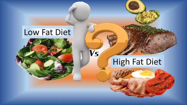 is the keto diet low fat