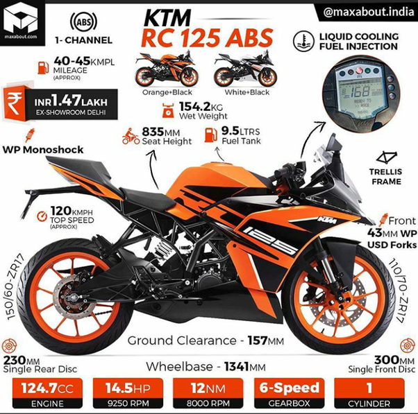 Is Ktm Rc 125 Abs Worth Paying Rs 1 47 Lakh Quora