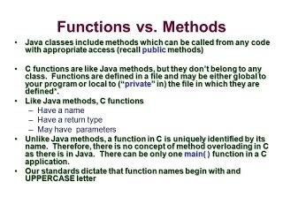 What is the difference between function and method in java