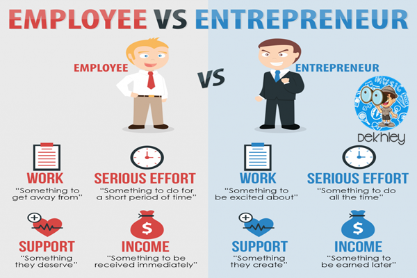 manager vs entrepreneure Clarence wooten's strengths and weaknesses with both of his parents being self-employed and a constant essay on manager vs entrepreneure.