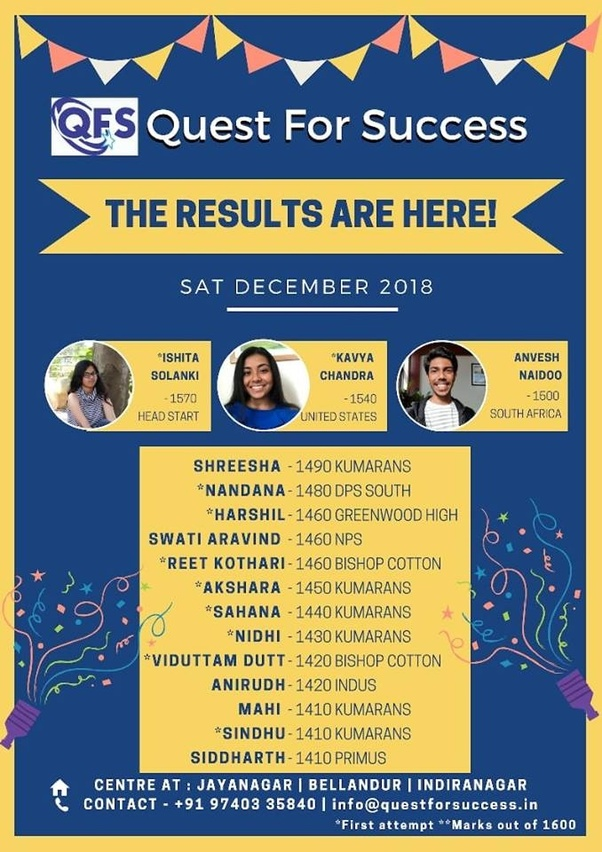 What are the top coaching institutes in India for the SAT