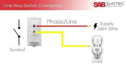 What is 1 way switch? - Quora