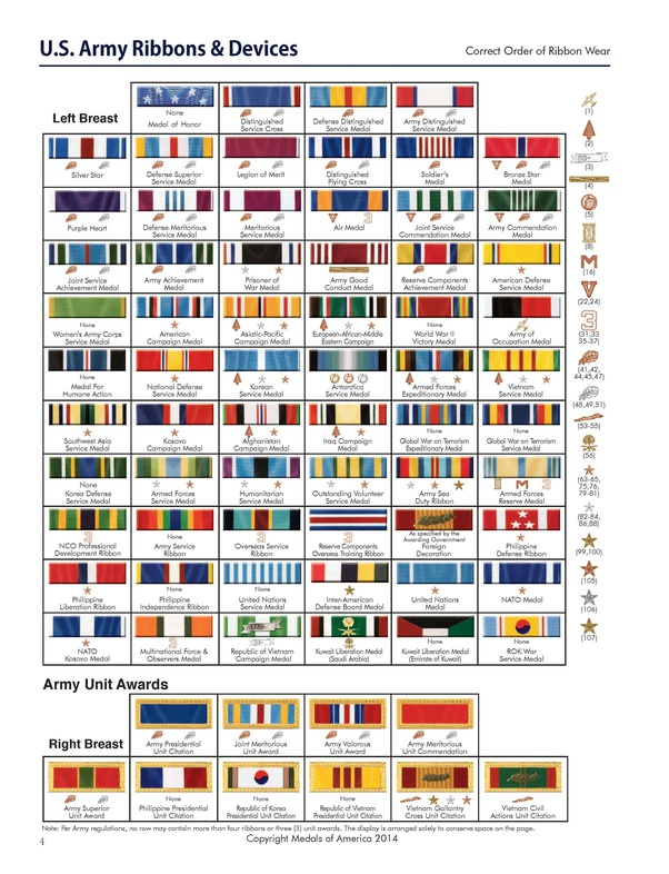 How To Determine The Order Of Ribbons On Your Dress Uniform In The Us Military Quora