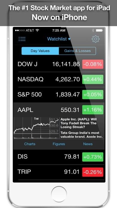 Stock Market Simulator App