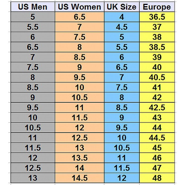 What Shoe Size Am I In Europe.What Size Is A Woman S 7 1 2 In Mens Shoes Quora
