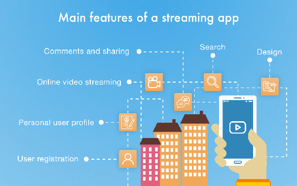 How to make a live streaming Android app - Quora