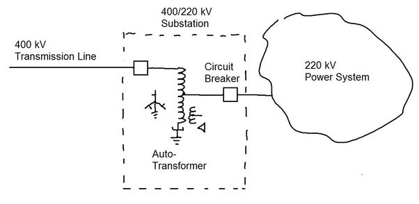 What is the significance of 400220 kv substation quora this one line sketch of a 3 phase system shows a simple configuration where an auto transformer is used to convert 400 kv from a transmission line to 220 kv ccuart Images