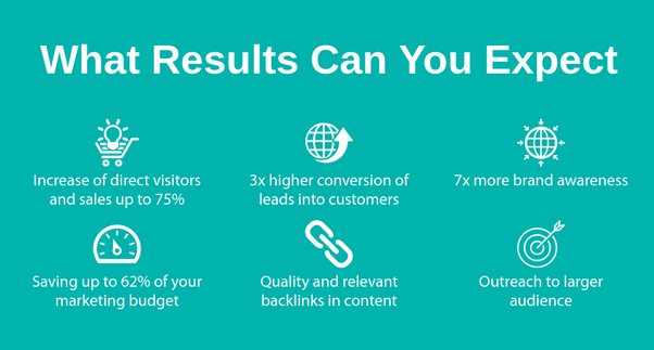 Does guest posting for backlinks really work?