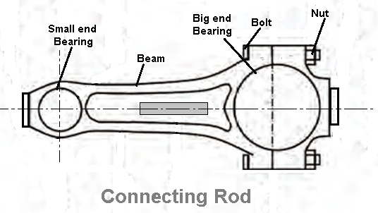 ic engine components diagram