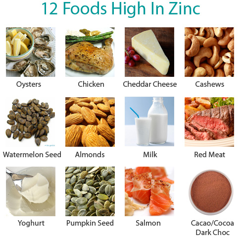 Vegetables Contain Zinc Which foods contain zinc quora additionally cashews spinach wheat grain and spinach also contains zinc workwithnaturefo