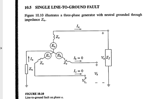 What Will Happen If A Single Phase To Ground Fault Happens