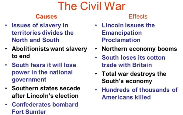 Economic Causes of the War