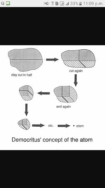 What did democritus believe about the atomic model how was this that was the only atomic model presented that time by democritus ccuart