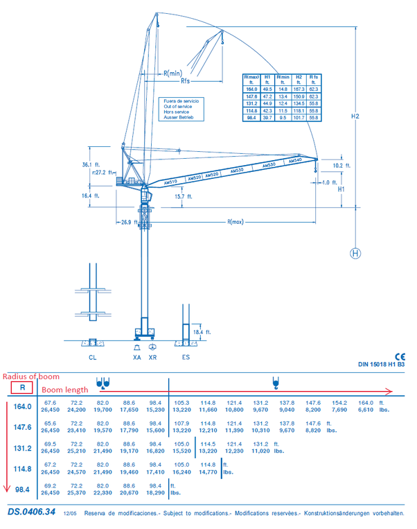 What is the load diagram for tower cranes? - Quora
