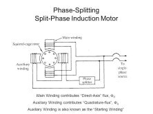 What type of motor is used in a ceiling fan? How does a ... Single Phase Split Ac Wiring Diagram on hvac wiring diagram, heating and ac diagram, split ac parts, split ac dimensions, mini split system diagram, goodman a c wiring diagram, york thermostat wiring diagram, air purifier wiring diagram, lights wiring diagram, heating wiring diagram, wifi wiring diagram, accessories wiring diagram, 208 single phase wiring diagram, otg wiring diagram, split ac service, electrical schematic wiring diagram, dvd wiring diagram, split ac repair, split ac connector,