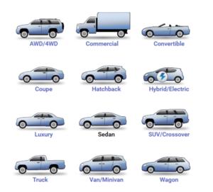 Choosing A Used Car Quiz