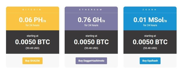 Litecoin Mining Rig Calculator Cryptocurrency Faucets Direct Pay No