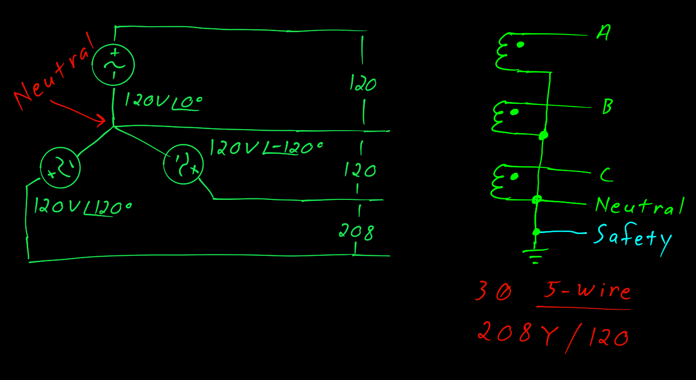 In Ac Generation There Are No Positive And Negative Polarities As Voltage Converter 1 Circuit Diagram Each Source This System Has An Associated Phase Shift Using Phasor Notation We See Leg Is Separated By 120 The Equivalent Three