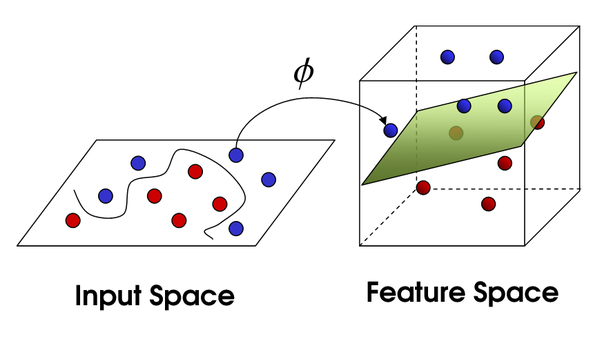 support vector machine research papers Tutorial on support vector machine (svm)  published papers,  community and now is an active part of the machine learning research around the world.