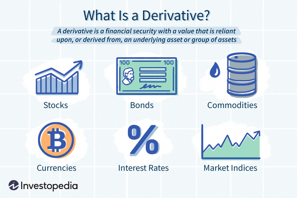 what is a derivative asset