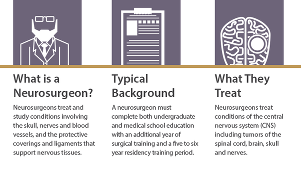 What is the personality of a neurosurgeon? - Quora
