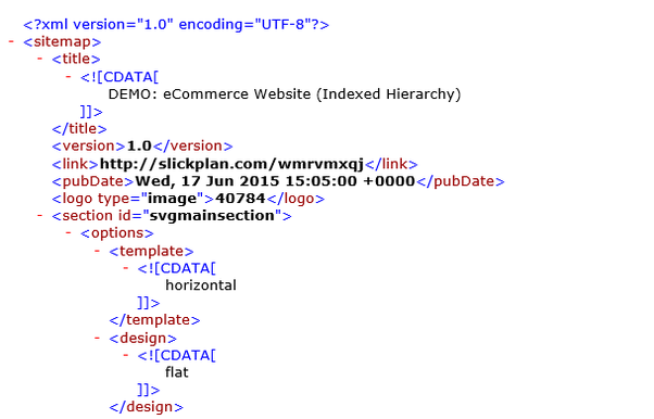What Is A Sitemap Example