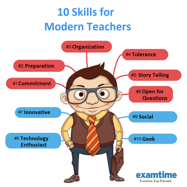 teaching method suitable for teaching skilled Choosing learning methods suitable for teaching our aim is to determine which teaching methods and works best for helping learners to attain behavioral skills.