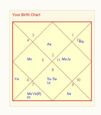 What are the effects of Rahu Mahadasha and Mars Antardasha