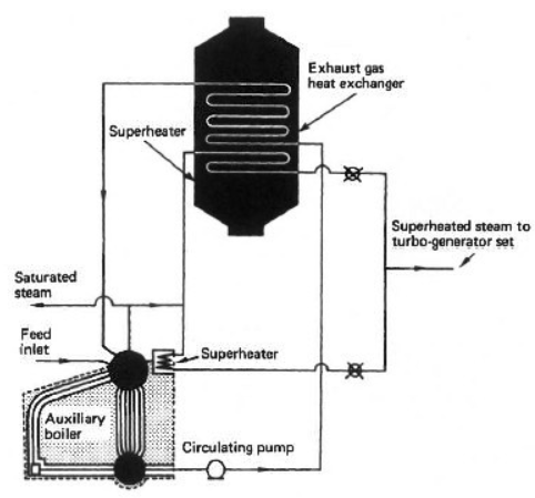 What is auxiliary boiler in power plant? - Quora