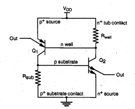 what is latch up problem in integrated circuits