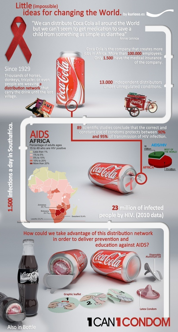 What Is The Best Story You Know About Coca Cola Quora