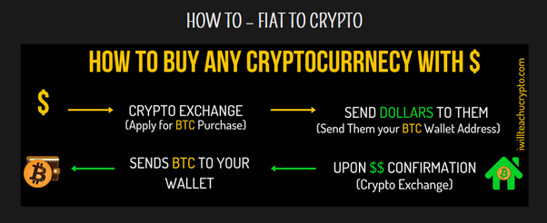 how to purchase ada cryptocurrency