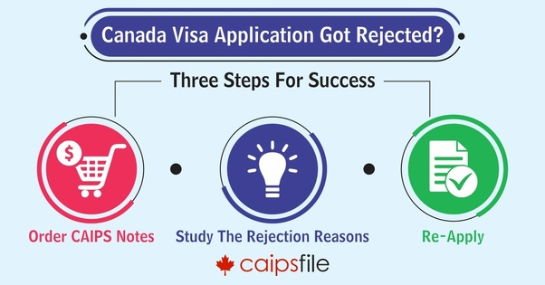 Are canada visa generally rejected? - Quora