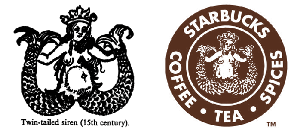 What Is The Evolution Of The Starbucks Logo Quora