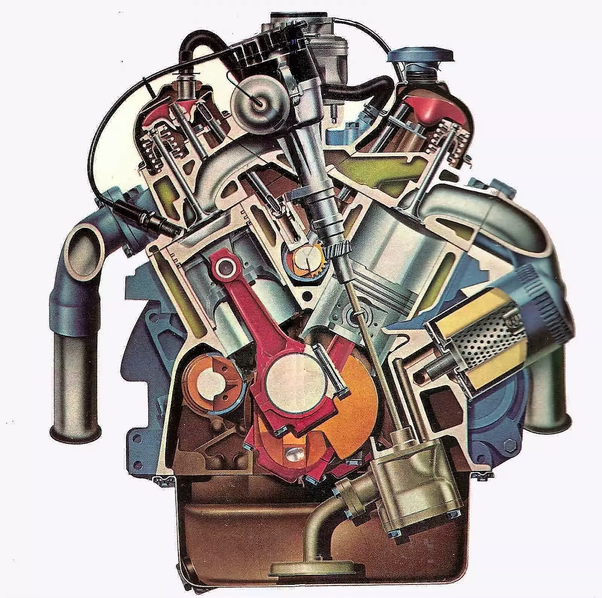 How come there are no cars made with V4 engines? - Quora