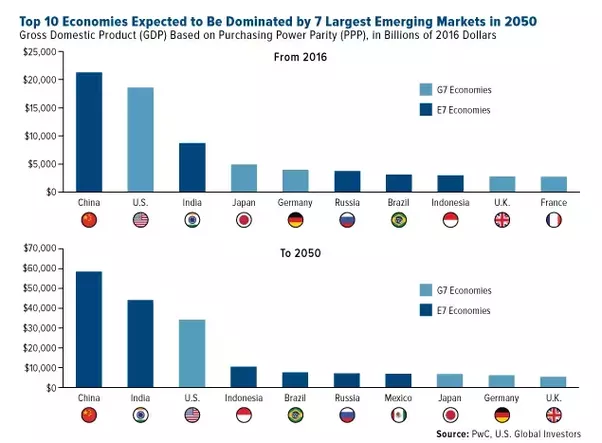 Asian economies are hampered by all can